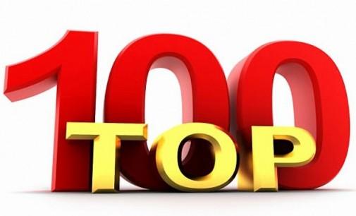 Кои са най-посещаваните сайтове в България